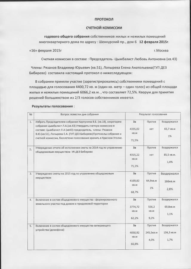 Протокол с подписями счетной комиссии нашего собрания.